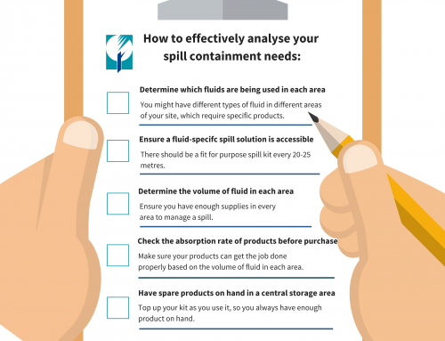 Analysing your spill needs: One checklist to make spill containment simple